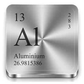 Lees meer over Aluminium